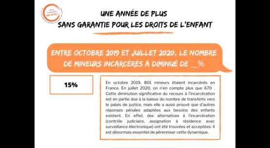 France: le nombre de mineurs incarcérés a baissé de 15% durant la crise sanitaire