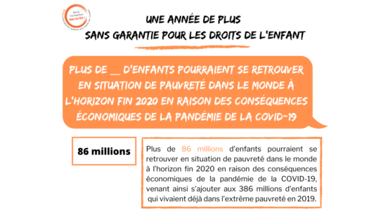 COVID-19 : 86 millions d'enfants risquent de tomber dans la pauvreté extrême