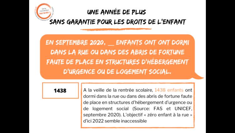 France: 1438 enfants ont dormi dans la rue à la veille de la rentrée scolaire 2020